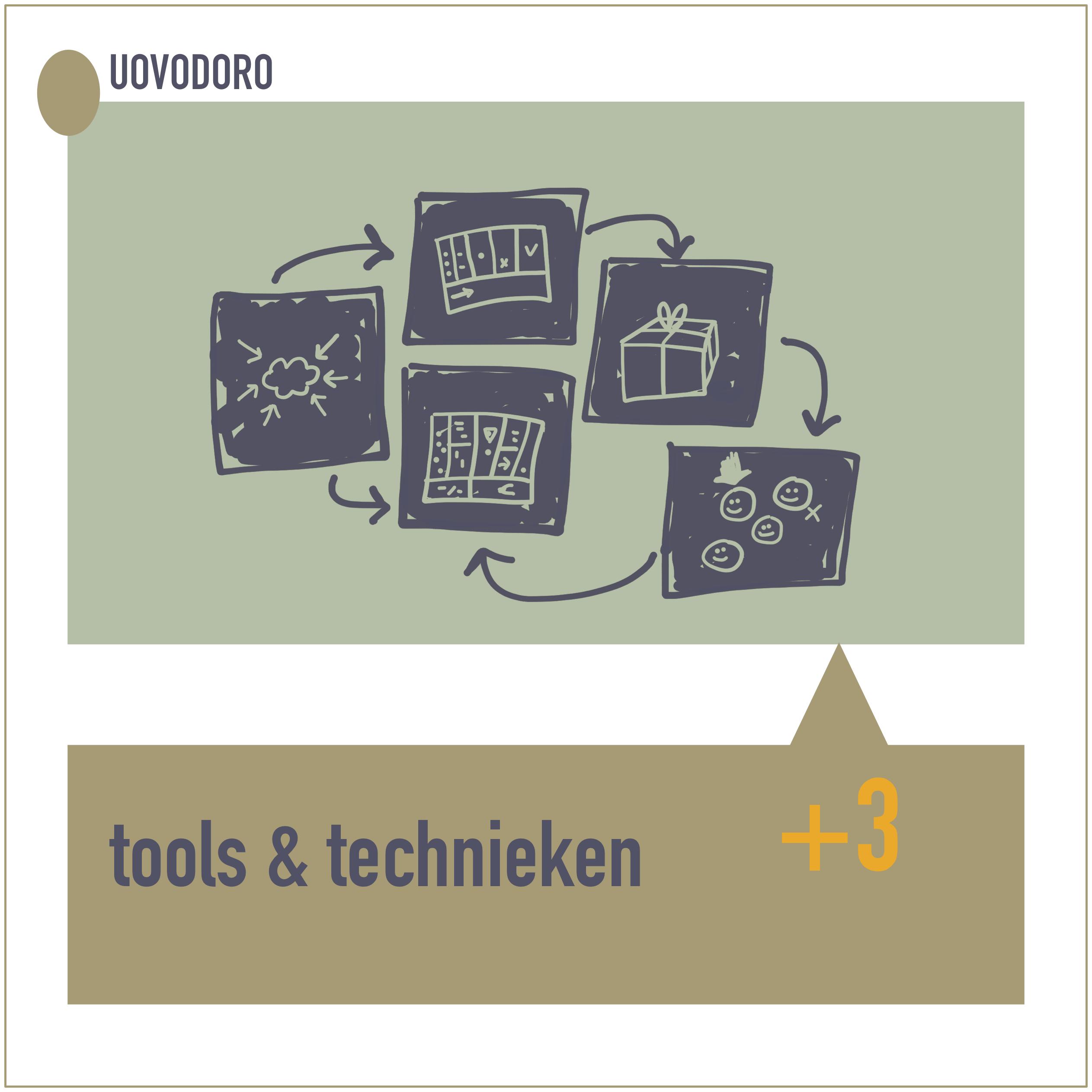 Tools en technieken toepassen